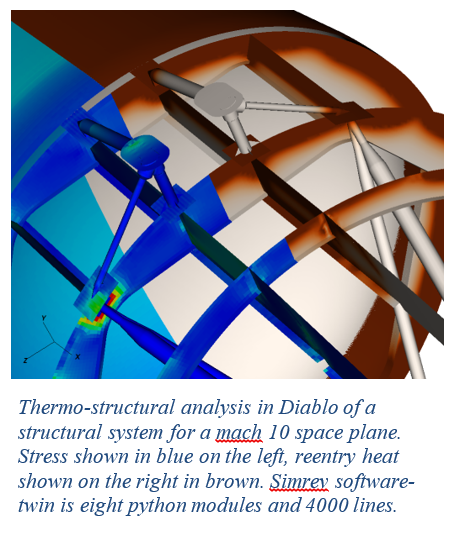 Thermo-structural analysis in Diablo of a structural system for a mach 10 space plane. Stress shown in blue on the left, reentry heat shown on the right in brown. Simrev software-twin is eight python modules and 4000 lines.