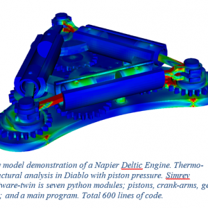 Toy model demonstration of a Napier Deltic Engine. Thermo-structural analysis in Diablo with piston pressure. Simrev software-twin is seven python modules; pistons, crank-arms, gears, etc.; and a main program. Total 600 lines of code.